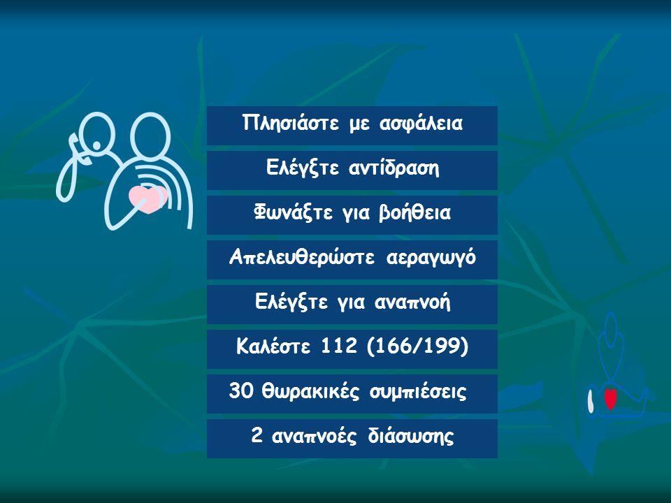 Πλησιάστε με ασφάλεια Ελέγξτε αντίδραση Φωνάξτε για βοήθεια Απελευθερώστε αεραγωγό Ελέγξτε για αναπνοή Καλέστε 112 (166/199) 30 θωρακικές συμπιέσεις 2 αναπνοές διάσωσης