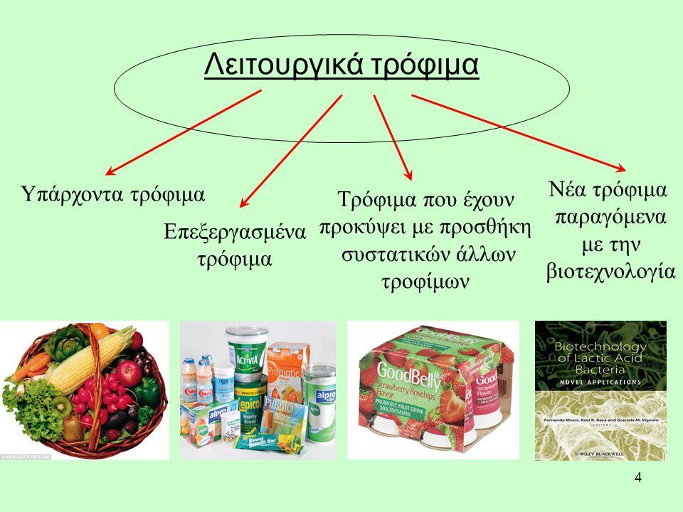 4 Λειτουργικά τρόφιμα Υπάρχοντα τρόφιμα Επεξεργασμένα τρόφιμα Τρόφιμα που έχουν προκύψει με προσθήκη συστατικών άλλων τροφίμων Νέα τρόφιμα παραγόμενα με την βιοτεχνολογία
