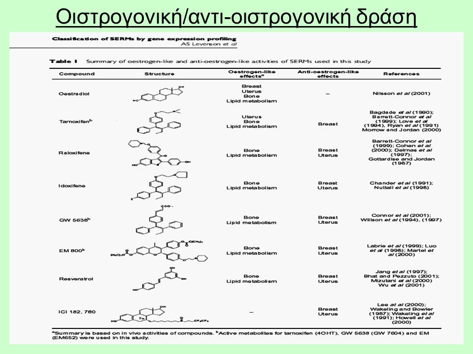 41 Οιστρογονική/αντι-οιστρογονική δράση