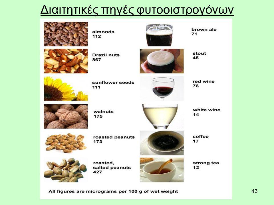 43 Διαιτητικές πηγές φυτοοιστρογόνων