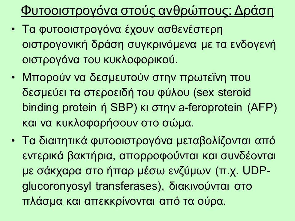 44 Φυτοοιστρογόνα στούς ανθρώπους: Δράση Τα φυτοοιστρογόνα έχουν ασθενέστερη οιστρογονική δράση συγκρινόμενα με τα ενδογενή οιστρογόνα του κυκλοφορικού.