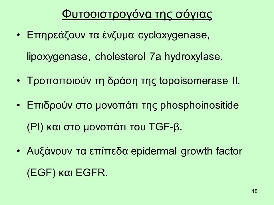 48 Φυτοοιστρογόνα της σόγιας Επηρεάζουν τα ένζυμα cycloxygenase, lipoxygenase, cholesterol 7a hydroxylase.