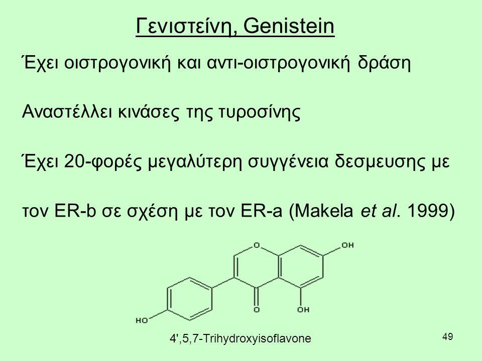 49 Γενιστείνη, Genistein Έχει οιστρογονική και αντι-οιστρογονική δράση Αναστέλλει κινάσες της τυροσίνης Έχει 20-φορές μεγαλύτερη συγγένεια δεσμευσης με τον ER-b σε σχέση με τον ER-a (Makela et al.