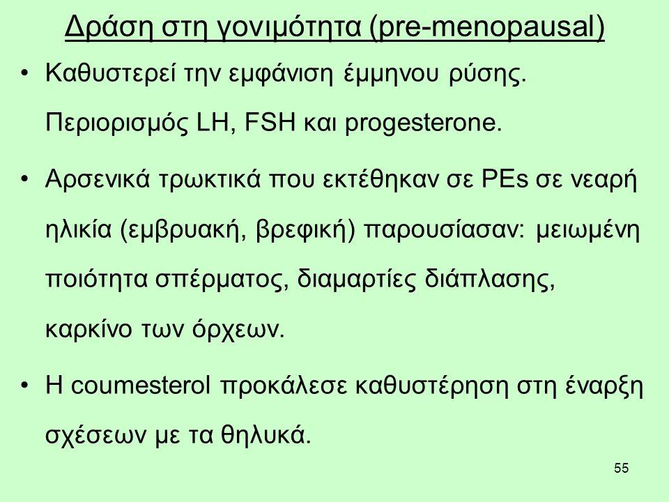 55 Δράση στη γονιμότητα (pre-menopausal) Καθυστερεί την εμφάνιση έμμηνου ρύσης.