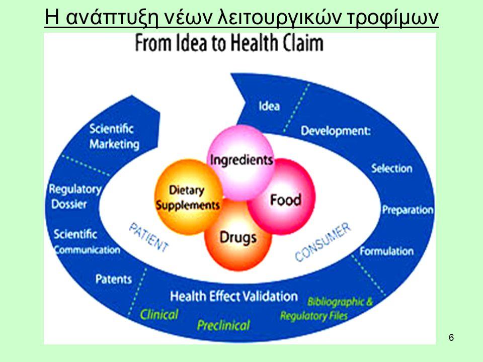 7 Πλεονεκτήματα λειτουργικών τροφίμων Η ραγδαία εξέλιξη των λειτουργικών τροφίμων οφείλεται: Α) Εύρεση τρόπων παραγωγής λειτουργικών τροφίμων, Β) Αύξηση κόστους υγειονομικής περίθαλψης, Γ) Διατάξεις νόμων που επιτρέπουν την είσοδό τους στην αγορά.