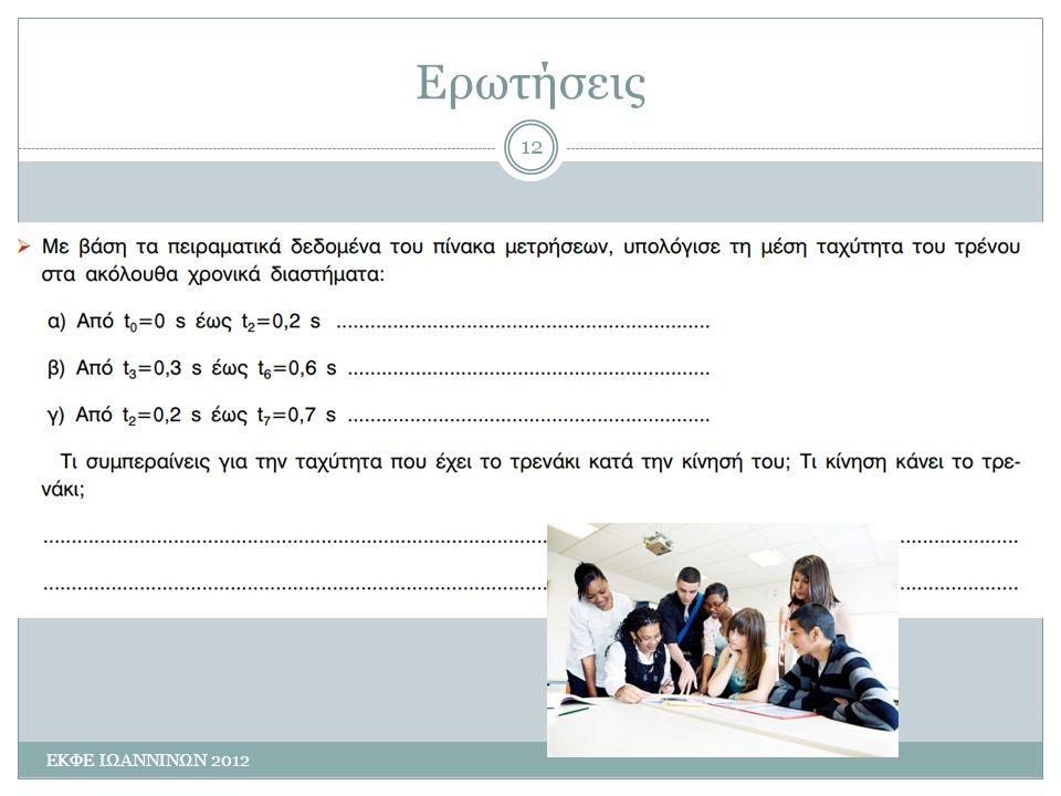Ερωτήσεις ΕΚΦΕ ΙΩΑΝΝΙΝΩΝ 2012 12