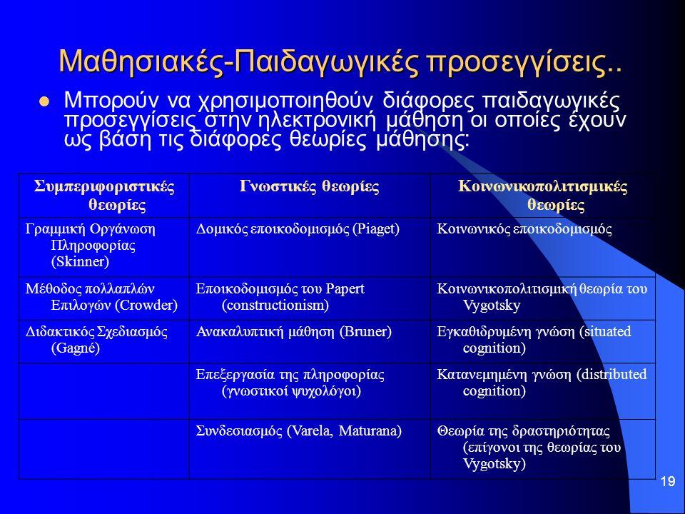 19 Μαθησιακές-Παιδαγωγικές προσεγγίσεις..