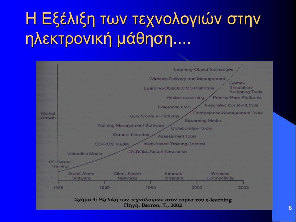 8 Η Εξέλιξη των τεχνολογιών στην ηλεκτρονική μάθηση....