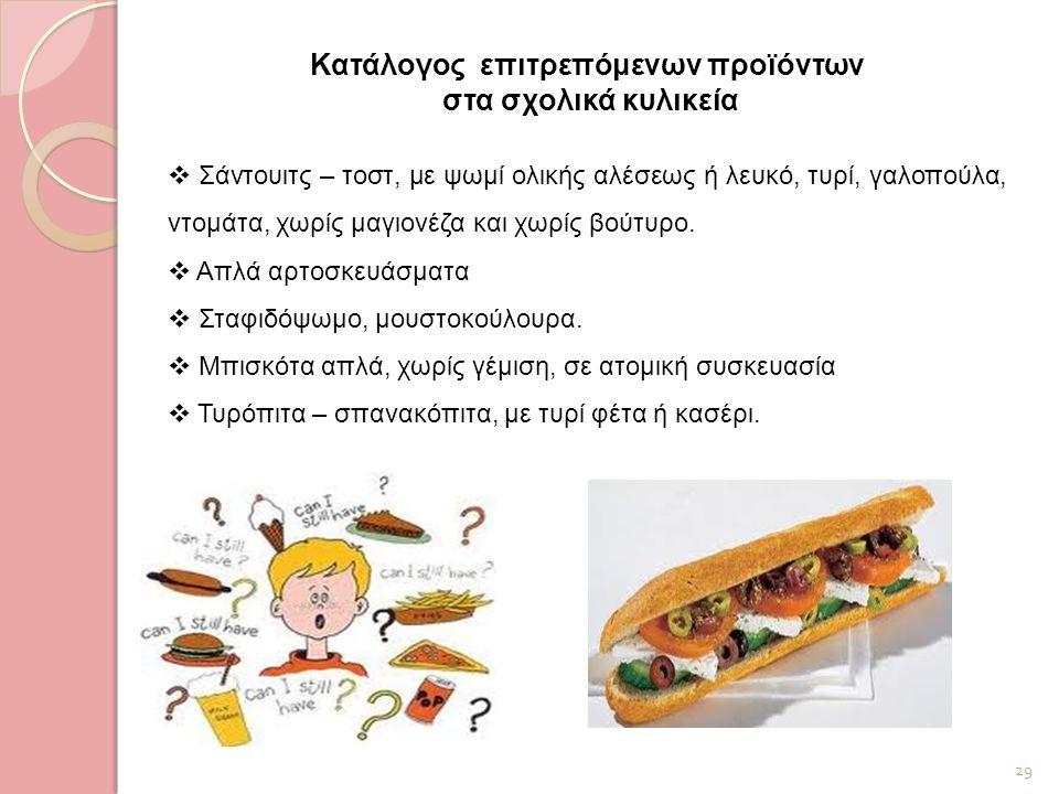 29 Κατάλογος επιτρεπόμενων προϊόντων στα σχολικά κυλικεία  Σάντουιτς – τοστ, με ψωμί ολικής αλέσεως ή λευκό, τυρί, γαλοπούλα, ντομάτα, χωρίς μαγιονέζ