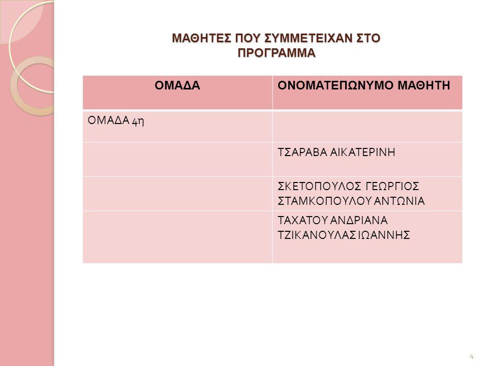 ΜΑΘΗΤΕΣ ΠΟΥ ΣΥΜΜΕΤΕΙΧΑΝ ΣΤΟ ΠΡΟΓΡΑΜΜΑ 5 ΟΜΑΔΑΟΝΟΜΑΤΕΠΩΝΥΜΟ ΜΑΘΗΤΗ ΟΜΑΔΑ 5 ηΧΥΝΣΕΝΛΛΑΡΙ ΜΠΡΟΥΝΙΛΝΤΑ ΧΛΙΟΥΜΠΗ ΜΑΡΓΑΡΙΤΑ ΧΑΤΖΟΓΛΟΥ ΧΡΗΣΤΟΣ ΧΑΤΖΙΔΗΣ ΟΡΕΣΤΗΣ