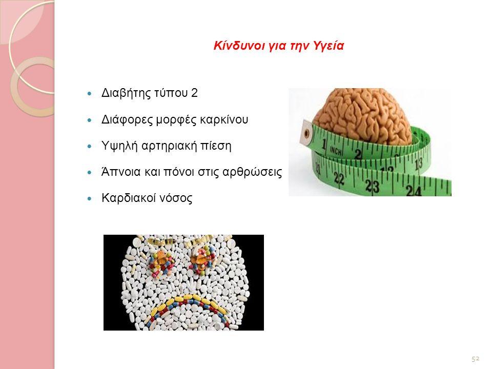 Κίνδυνοι για την Υγεία Διαβήτης τύπου 2 Διάφορες μορφές καρκίνου Υψηλή αρτηριακή πίεση Άπνοια και πόνοι στις αρθρώσεις Καρδιακοί νόσος 52