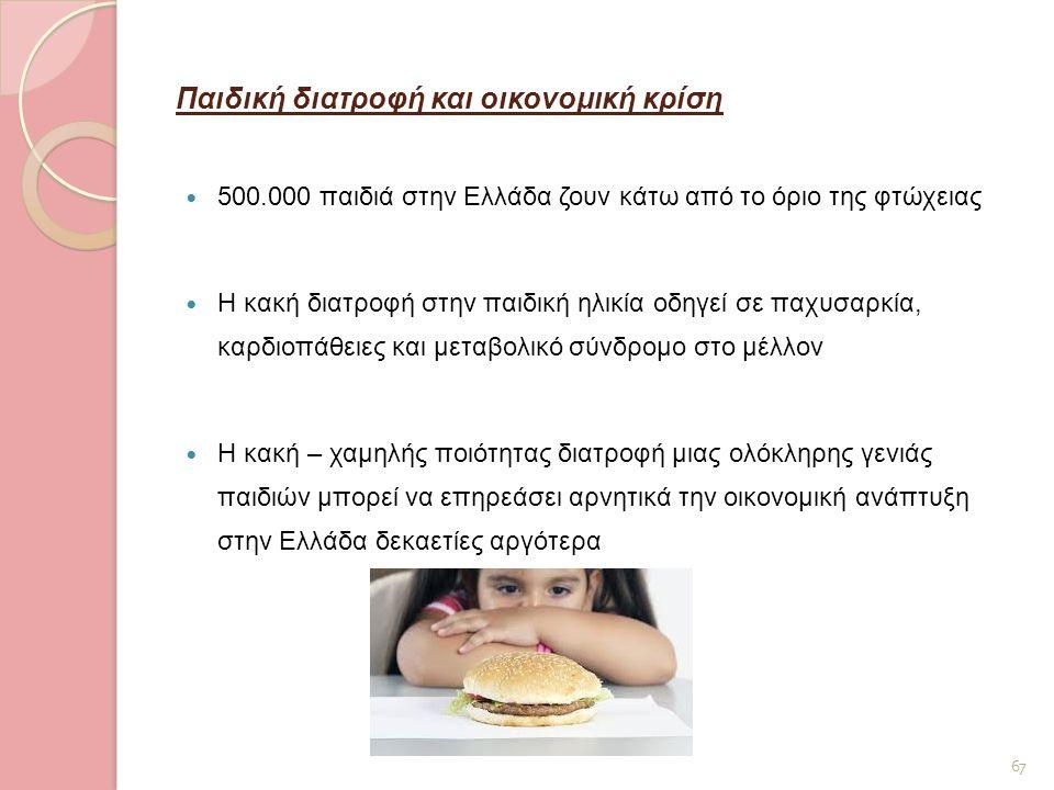 Παιδική διατροφή και οικονομική κρίση 500.000 παιδιά στην Ελλάδα ζουν κάτω από το όριο της φτώχειας Η κακή διατροφή στην παιδική ηλικία οδηγεί σε παχυ
