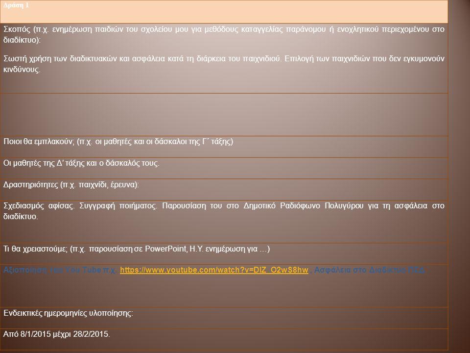 Δράση 1 Σκοπός (π.χ. ενημέρωση παιδιών του σχολείου μου για μεθόδους καταγγελίας παράνομου ή ενοχλητικού περιεχομένου στο διαδίκτυο): Σωστή χρήση των