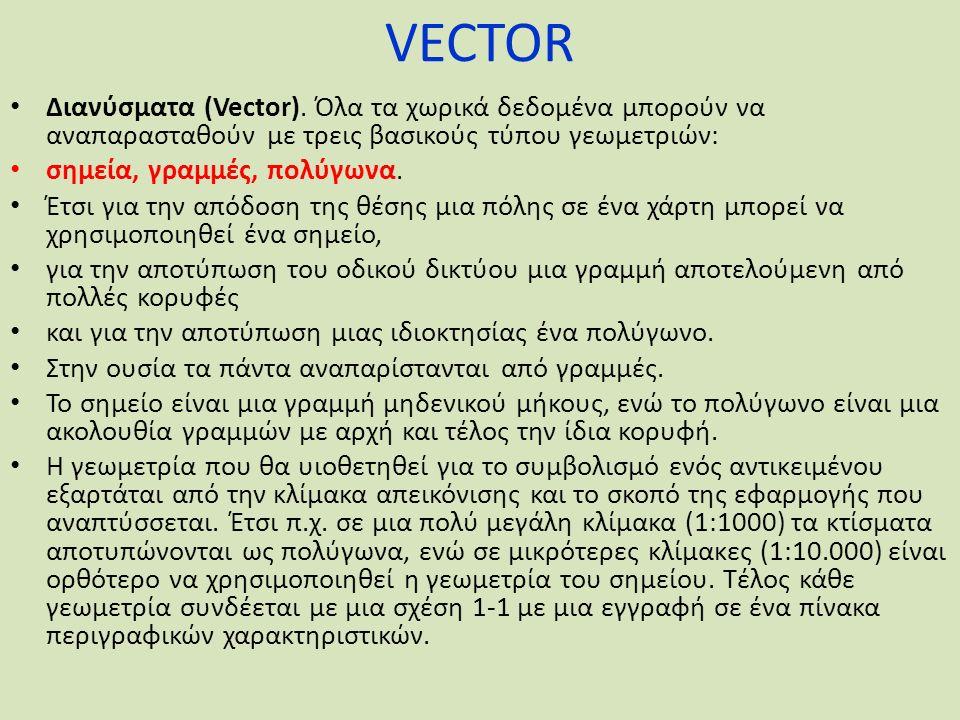 VECTOR Διανύσματα (Vector).