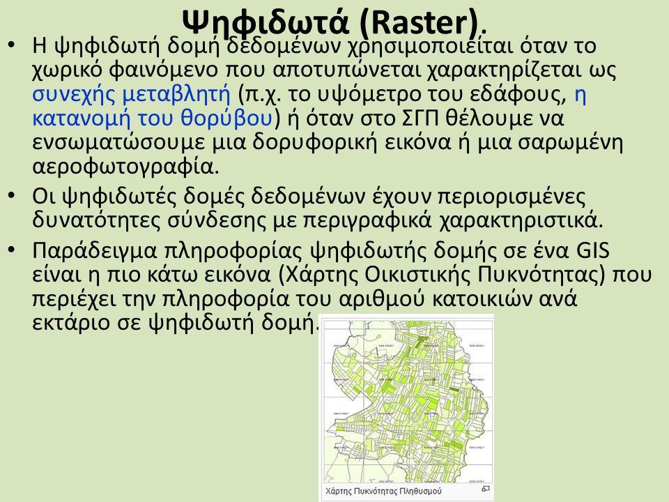 Ψηφιδωτά (Raster).