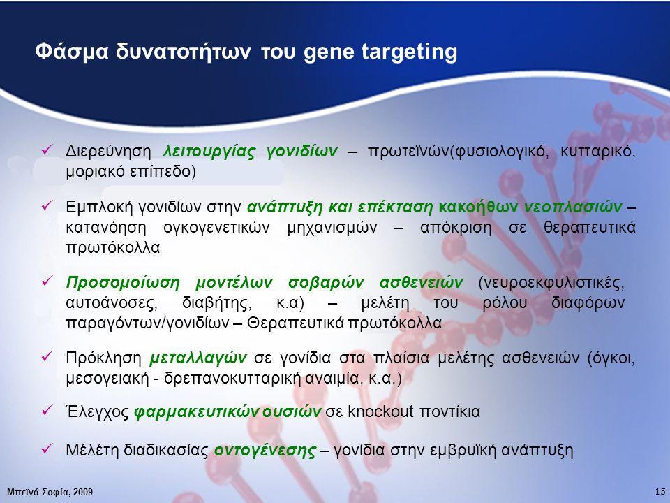 16 Μπεϊνά Σοφία, 2009 1515 Φάσμα δυνατοτήτων του gene targeting Διερεύνηση λειτουργίας γονιδίων – πρωτεϊνών(φυσιολογικό, κυτταρικό, μοριακό επίπεδο) Μέλέτη διαδικασίας οντογένεσης – γονίδια στην εμβρυϊκή ανάπτυξη Προσομοίωση μοντέλων σοβαρών ασθενειών (νευροεκφυλιστικές, αυτοάνοσες, διαβήτης, κ.α) – μελέτη του ρόλου διαφόρων παραγόντων/γονιδίων – Θεραπευτικά πρωτόκολλα Εμπλοκή γονιδίων στην ανάπτυξη και επέκταση κακοήθων νεοπλασιών – κατανόηση ογκογενετικών μηχανισμών – απόκριση σε θεραπευτικά πρωτόκολλα Έλεγχος φαρμακευτικών ουσιών σε knockout ποντίκια Πρόκληση μεταλλαγών σε γονίδια στα πλαίσια μελέτης ασθενειών (όγκοι, μεσογειακή - δρεπανοκυτταρική αναιμία, κ.α.)