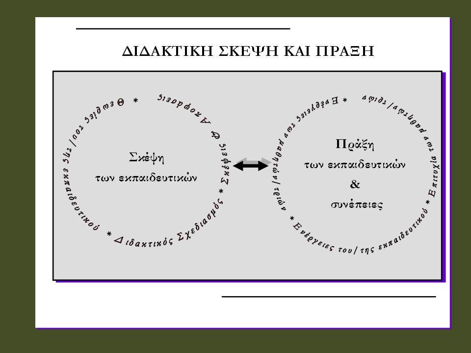 Σύνταξη των Φάσεων 1 η Φάση Παρουσίαση της νέας γνώσης 1 η Φάση Ανάπτυξη προβληματισμού & εξοικείωσης 2 η Φάση Εφαρμογή της νέας γνώσης 2 η Φάση Επεξεργασία δεδομένων 3 η Φάση Αξιολόγηση της νέας γνώσης 3 η Φάση Εξαγωγή συμπερασμάτων