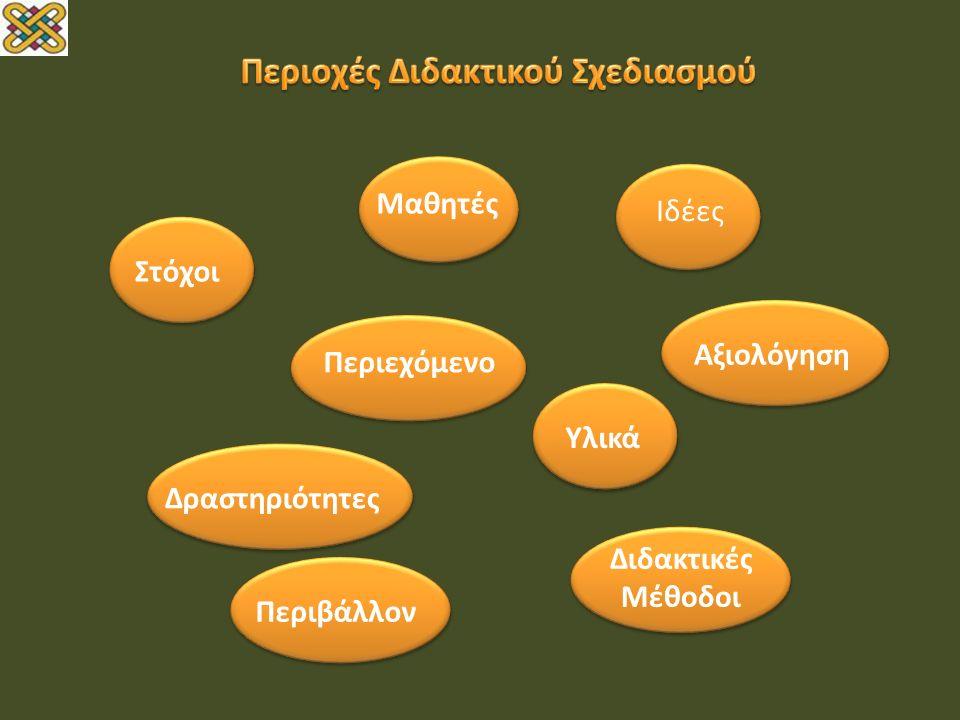 Στόχοι Περιεχόμενο Ιδέες Δραστηριότητες Υλικά Διδακτικές Μέθοδοι Αξιολόγηση Μαθητές Περιβάλλον
