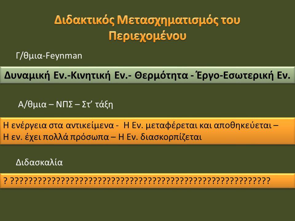 Γ/θμια-Feynman Δυναμική Εν.-Κινητική Εν.- Θερμότητα - Έργο-Εσωτερική Εν.