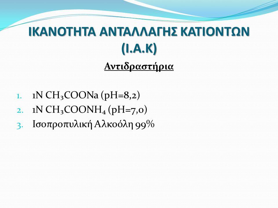 ΙΚΑΝΟΤΗΤΑ ΑΝΤΑΛΛΑΓΗΣ ΚΑΤΙΟΝΤΩΝ (Ι.Α.Κ) Αντιδραστήρια 1.