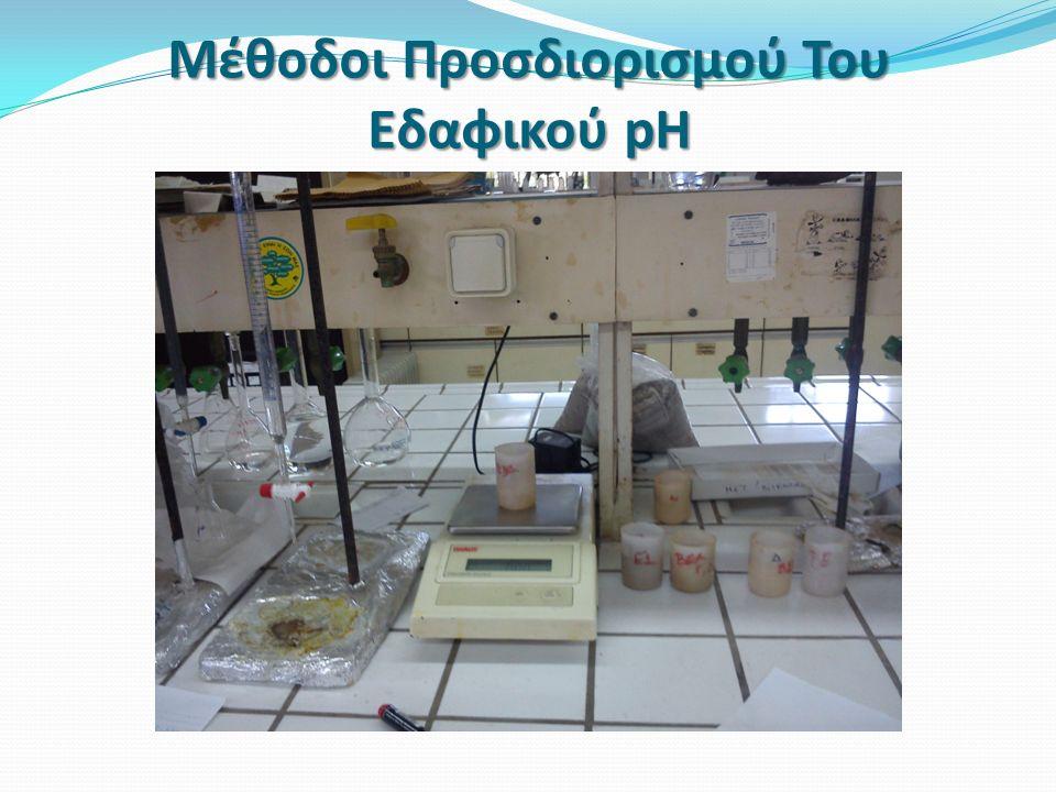 Μέθοδοι Προσδιορισμού Του Εδαφικού pH