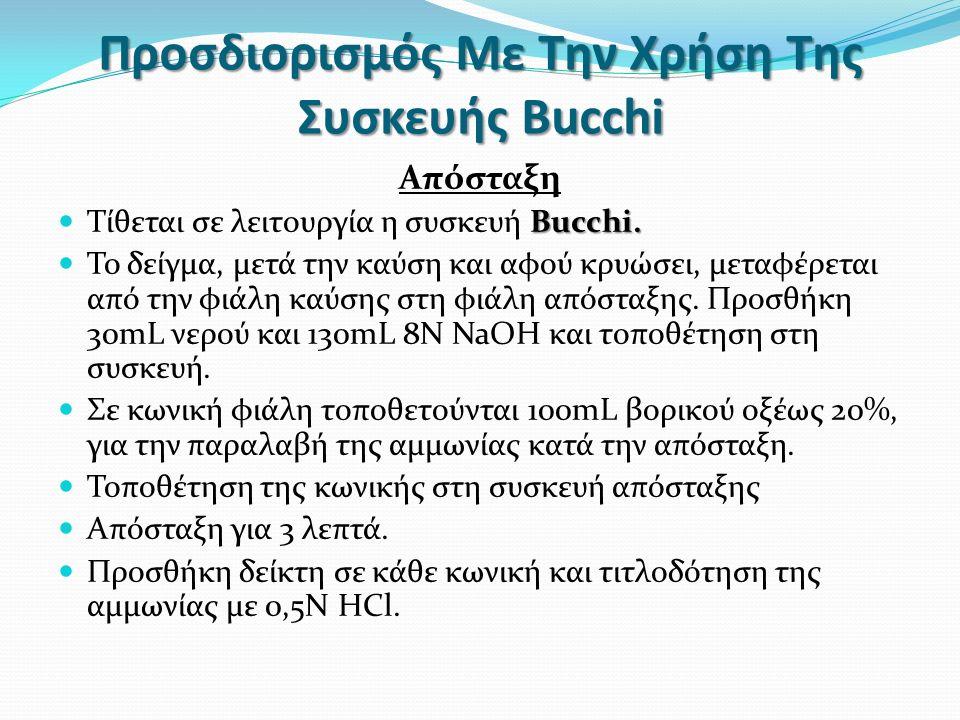 Προσδιορισμός Με Την Χρήση Της Συσκευής Bucchi Απόσταξη Bucchi.