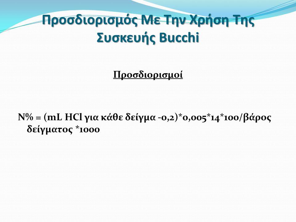 Προσδιορισμός Με Την Χρήση Της Συσκευής Bucchi Προσδιορισμοί N% = (mL HCl για κάθε δείγμα -0,2)*0,005*14*100/βάρος δείγματος *1000