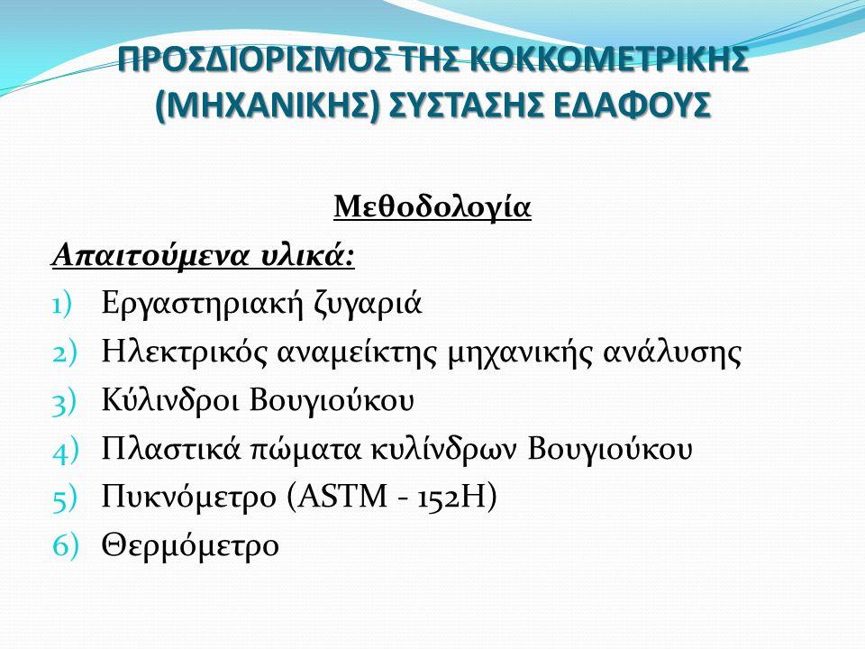 ΠΡΟΣΔΙΟΡΙΣΜΟΣ ΤΗΣ ΚΟΚΚΟΜΕΤΡΙΚΗΣ (ΜΗΧΑΝΙΚΗΣ) ΣΥΣΤΑΣΗΣ ΕΔΑΦΟΥΣ Μεθοδολογία Απαιτούμενα υλικά: 1) Εργαστηριακή ζυγαριά 2) Ηλεκτρικός αναμείκτης μηχανικής ανάλυσης 3) Κύλινδροι Βουγιούκου 4) Πλαστικά πώματα κυλίνδρων Βουγιούκου 5) Πυκνόμετρο (ASTM - 152H) 6) Θερμόμετρο