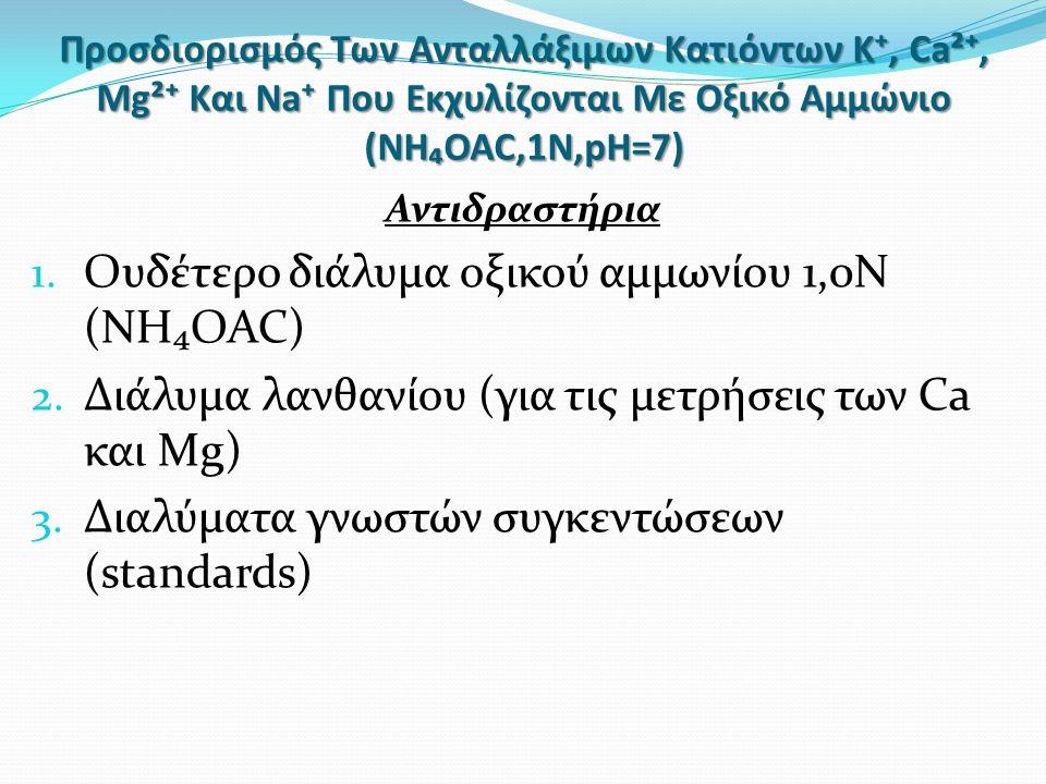 Προσδιορισμός Των Ανταλλάξιμων Κατιόντων Κ⁺, Ca²⁺, Mg²⁺ Και Na⁺ Που Εκχυλίζονται Με Οξικό Αμμώνιο (NH₄OAC,1N,pH=7) Αντιδραστήρια 1.