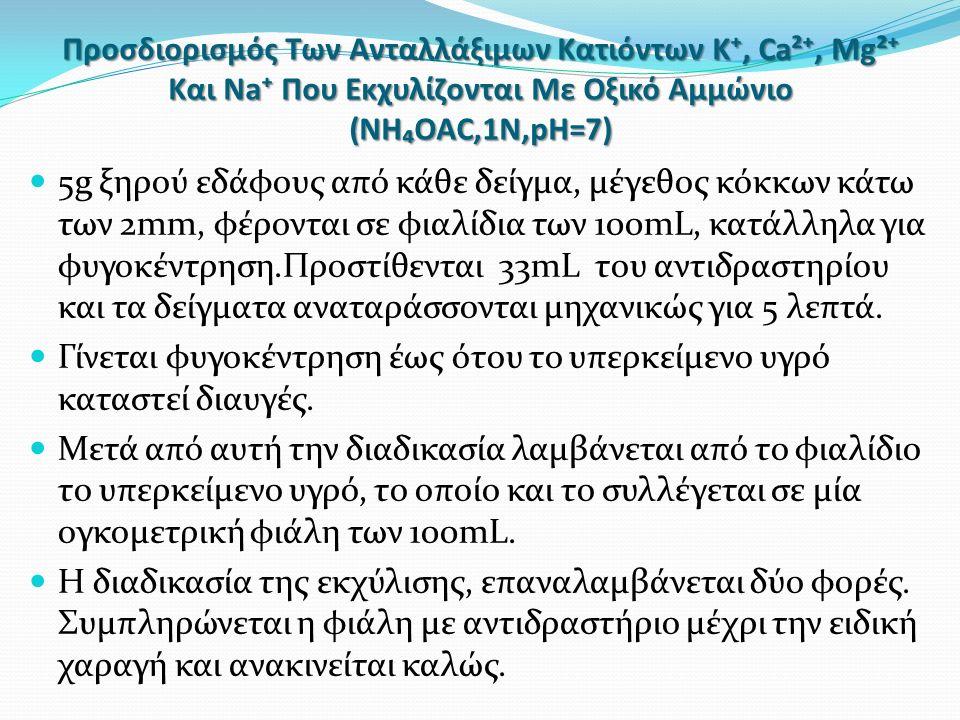 Προσδιορισμός Των Ανταλλάξιμων Κατιόντων Κ⁺, Ca²⁺, Mg²⁺ Και Na⁺ Που Εκχυλίζονται Με Οξικό Αμμώνιο (NH₄OAC,1N,pH=7) 5g ξηρού εδάφους από κάθε δείγμα, μέγεθος κόκκων κάτω των 2mm, φέρονται σε φιαλίδια των 100mL, κατάλληλα για φυγοκέντρηση.Προστίθενται 33mL του αντιδραστηρίου και τα δείγματα αναταράσσονται μηχανικώς για 5 λεπτά.