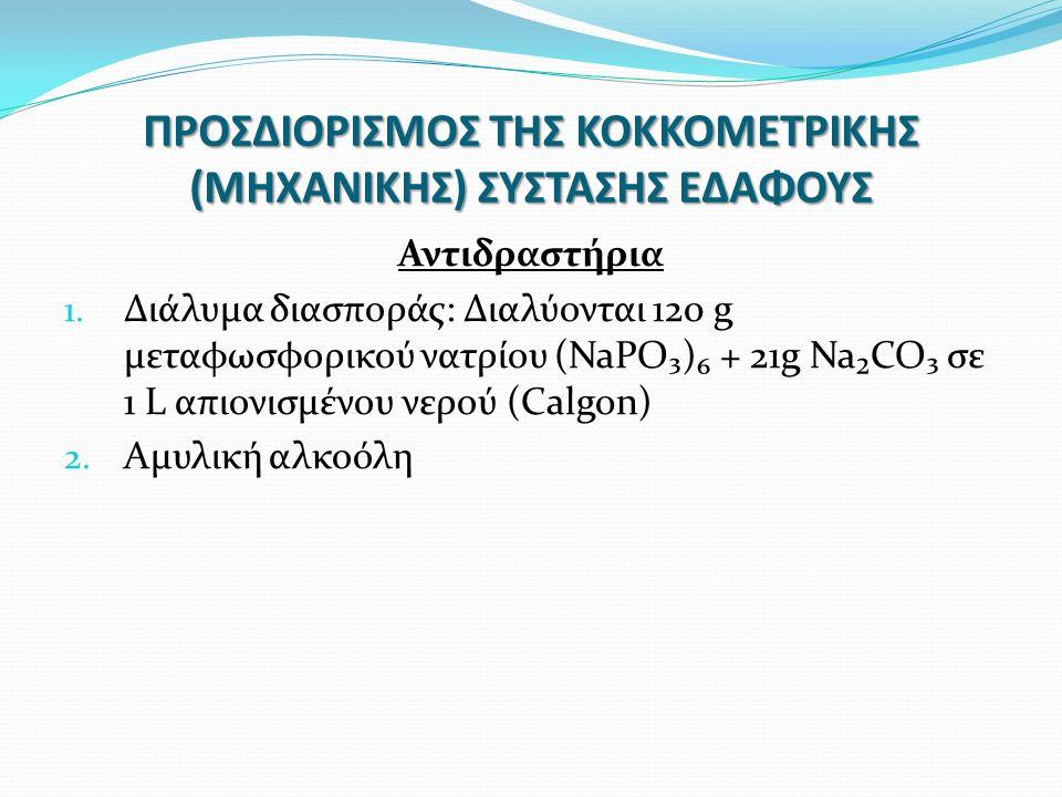 ΠΡΟΣΔΙΟΡΙΣΜΟΣ ΤΗΣ ΚΟΚΚΟΜΕΤΡΙΚΗΣ (ΜΗΧΑΝΙΚΗΣ) ΣΥΣΤΑΣΗΣ ΕΔΑΦΟΥΣ Αντιδραστήρια 1.