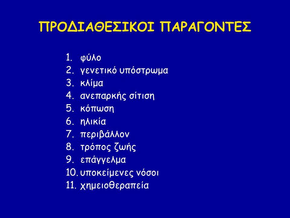 ΠΡΟΔΙΑΘΕΣΙΚΟΙ ΠΑΡΑΓΟΝΤΕΣ 1.φύλο 2.γενετικό υπόστρωμα 3.κλίμα 4.ανεπαρκής σίτιση 5.κόπωση 6.ηλικία 7.περιβάλλον 8.τρόπος ζωής 9.επάγγελμα 10.υποκείμενες νόσοι 11.χημειοθεραπεία