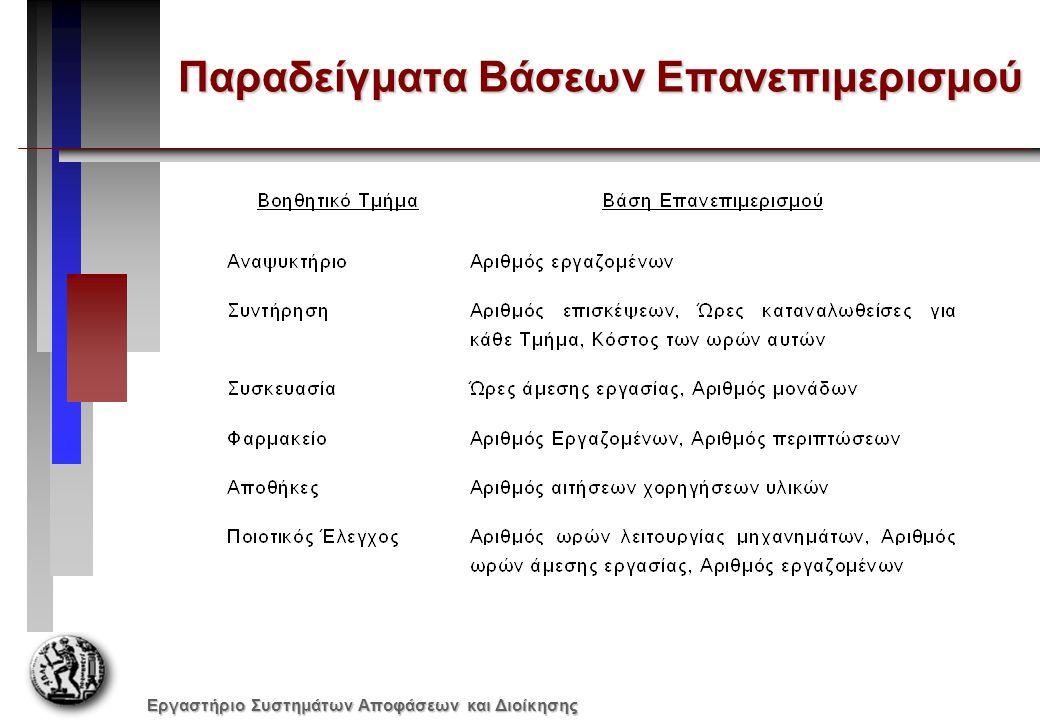 Εργαστήριο Συστημάτων Αποφάσεων και Διοίκησης Παραδείγματα Βάσεων Επανεπιμερισμού