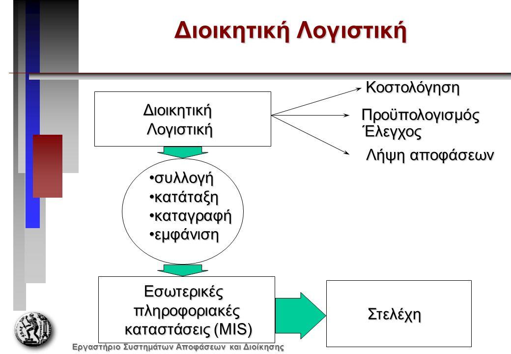 Εργαστήριο Συστημάτων Αποφάσεων και Διοίκησης Διοικητική Λογιστική Στελέχη ΔιοικητικήΛογιστική συλλογήσυλλογή κατάταξηκατάταξη καταγραφήκαταγραφή εμφάνισηεμφάνιση Εσωτερικέςπληροφοριακές καταστάσεις (MIS) καταστάσεις (MIS) Προϋπολογισμός Κοστολόγηση Κοστολόγηση Έλεγχος Λήψη αποφάσεων