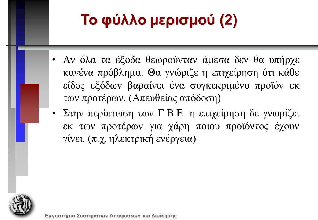 Εργαστήριο Συστημάτων Αποφάσεων και Διοίκησης Το φύλλο μερισμού (2) Αν όλα τα έξοδα θεωρούνταν άμεσα δεν θα υπήρχε κανένα πρόβλημα.