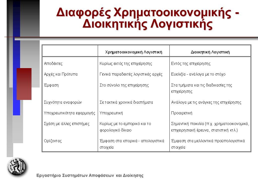 Εργαστήριο Συστημάτων Αποφάσεων και Διοίκησης Οργανικά / Μη Οργανικά Οργανικά: Είναι τα έξοδα τα οποία γίνονται χάριν της διεξαγωγής της κύριας εκμετάλλευσης και συσχετίζονται με τα οργανικά έσοδα για τον προσδιορισμό του οργανικού αποτελέσματος της οικονομικής μονάδος.