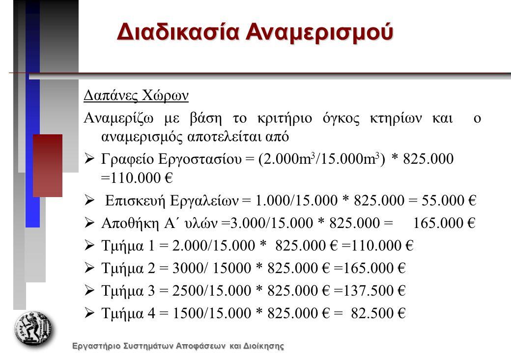Εργαστήριο Συστημάτων Αποφάσεων και Διοίκησης Διαδικασία Αναμερισμού Δαπάνες Χώρων Αναμερίζω με βάση το κριτήριο όγκος κτηρίων και ο αναμερισμός αποτελείται από  Γραφείο Εργοστασίου = (2.000m 3 /15.000m 3 ) * 825.000 =110.000 €  Επισκευή Εργαλείων = 1.000/15.000 * 825.000 = 55.000 €  Αποθήκη Α΄ υλών =3.000/15.000 * 825.000 = 165.000 €  Τμήμα 1 = 2.000/15.000 * 825.000 € =110.000 €  Τμήμα 2 = 3000/ 15000 * 825.000 € =165.000 €  Τμήμα 3 = 2500/15.000 * 825.000 € =137.500 €  Τμήμα 4 = 1500/15.000 * 825.000 € = 82.500 €