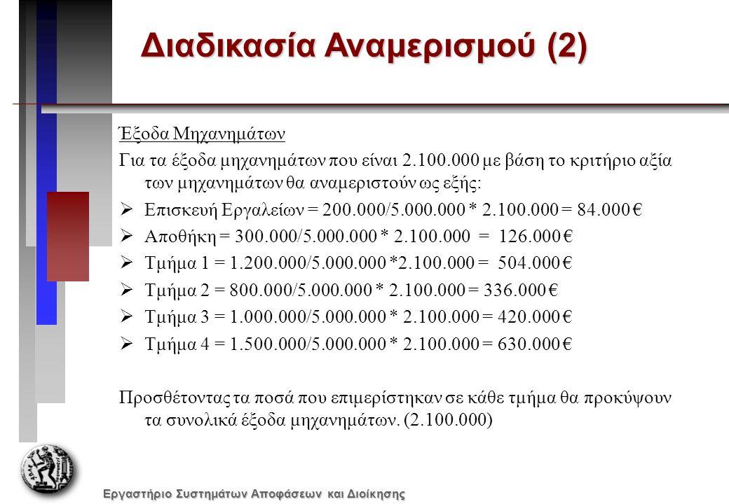 Εργαστήριο Συστημάτων Αποφάσεων και Διοίκησης Διαδικασία Αναμερισμού (2) Έξοδα Μηχανημάτων Για τα έξοδα μηχανημάτων που είναι 2.100.000 με βάση το κριτήριο αξία των μηχανημάτων θα αναμεριστούν ως εξής:  Επισκευή Εργαλείων = 200.000/5.000.000 * 2.100.000 = 84.000 €  Αποθήκη = 300.000/5.000.000 * 2.100.000 = 126.000 €  Τμήμα 1 = 1.200.000/5.000.000 *2.100.000 = 504.000 €  Τμήμα 2 = 800.000/5.000.000 * 2.100.000 = 336.000 €  Τμήμα 3 = 1.000.000/5.000.000 * 2.100.000 = 420.000 €  Τμήμα 4 = 1.500.000/5.000.000 * 2.100.000 = 630.000 € Προσθέτοντας τα ποσά που επιμερίστηκαν σε κάθε τμήμα θα προκύψουν τα συνολικά έξοδα μηχανημάτων.