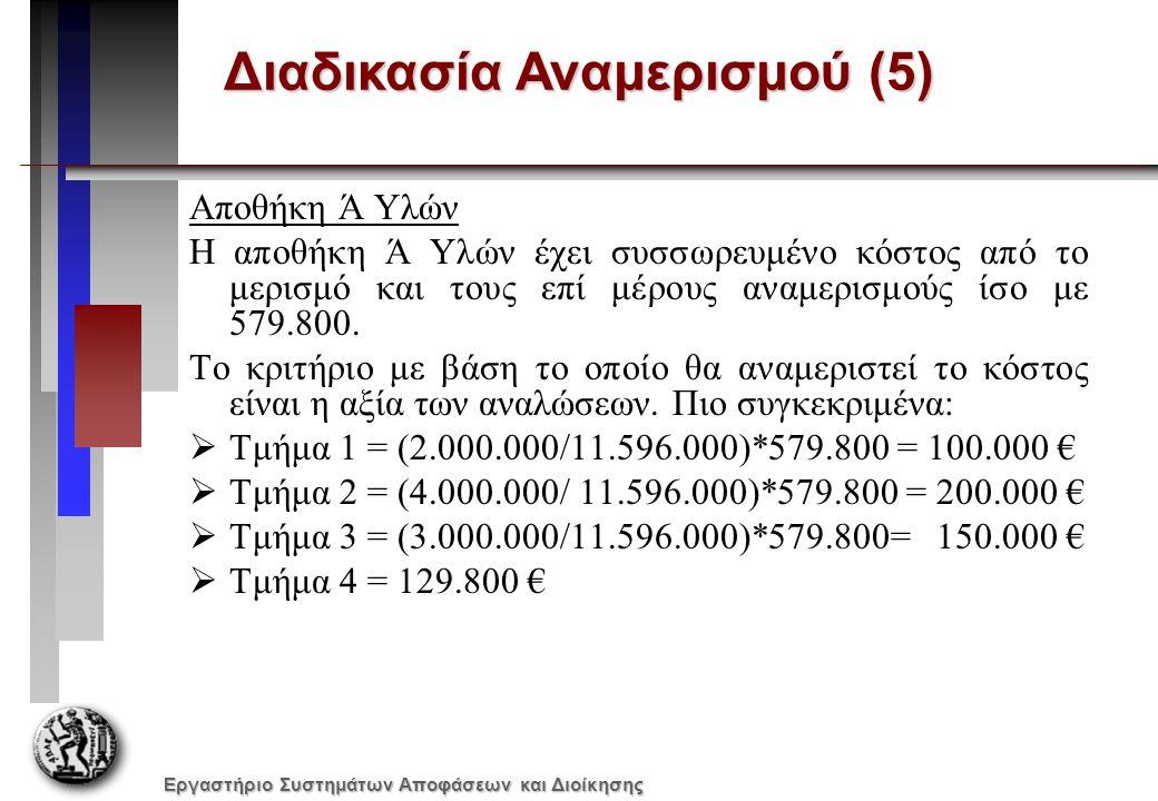 Εργαστήριο Συστημάτων Αποφάσεων και Διοίκησης Διαδικασία Αναμερισμού (5) Αποθήκη Ά Υλών Η αποθήκη Ά Υλών έχει συσσωρευμένο κόστος από το μερισμό και τους επί μέρους αναμερισμούς ίσο με 579.800.