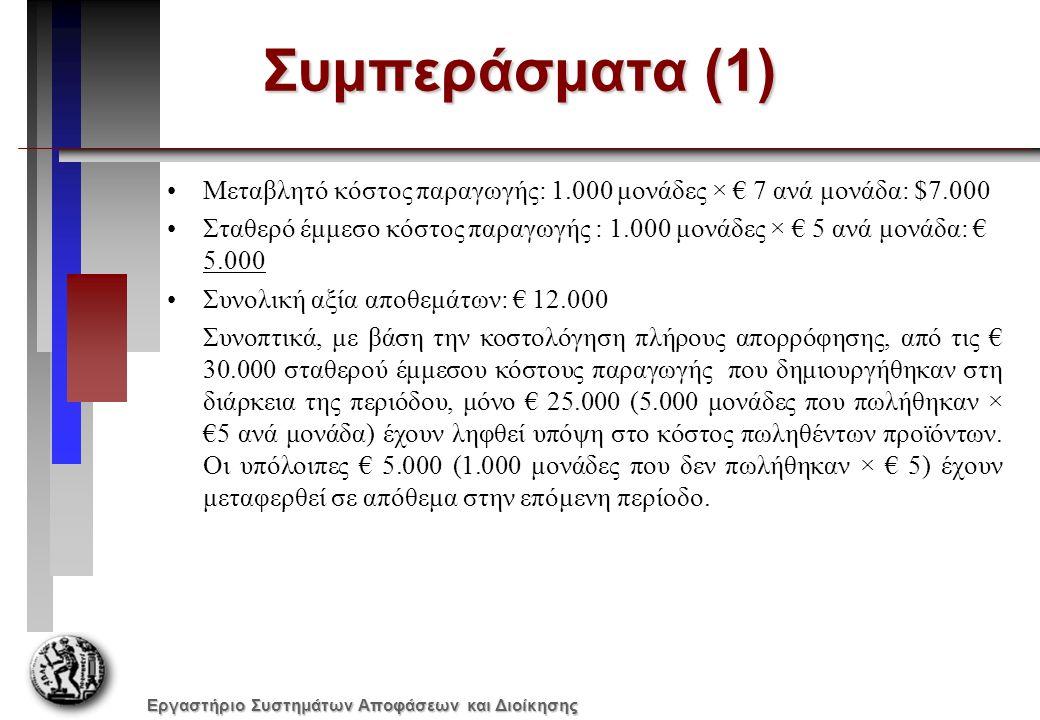 Εργαστήριο Συστημάτων Αποφάσεων και Διοίκησης Συμπεράσματα (1) Μεταβλητό κόστος παραγωγής: 1.000 μονάδες × € 7 ανά μονάδα: $7.000 Σταθερό έμμεσο κόστος παραγωγής : 1.000 μονάδες × € 5 ανά μονάδα: € 5.000 Συνολική αξία αποθεμάτων: € 12.000 Συνοπτικά, με βάση την κοστολόγηση πλήρους απορρόφησης, από τις € 30.000 σταθερού έμμεσου κόστους παραγωγής που δημιουργήθηκαν στη διάρκεια της περιόδου, μόνο € 25.000 (5.000 μονάδες που πωλήθηκαν × €5 ανά μονάδα) έχουν ληφθεί υπόψη στο κόστος πωληθέντων προϊόντων.