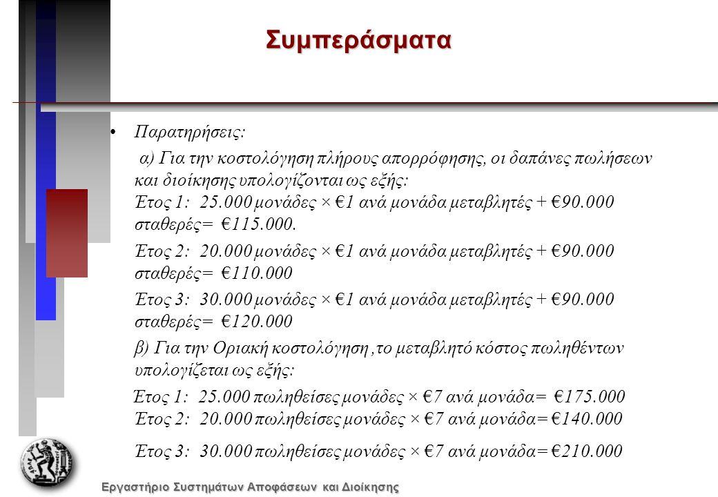 Εργαστήριο Συστημάτων Αποφάσεων και Διοίκησης Συμπεράσματα Παρατηρήσεις: α) Για την κοστολόγηση πλήρους απορρόφησης, οι δαπάνες πωλήσεων και διοίκησης υπολογίζονται ως εξής: Έτος 1: 25.000 μονάδες × €1 ανά μονάδα μεταβλητές + €90.000 σταθερές= €115.000.