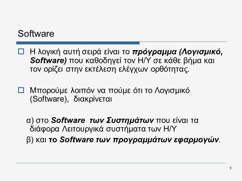 10 Οι Ειδικοί της Πληροφορικής O ειδικός που αναλύει το πρόβλημα μιας επιχείρησης, για το οποίο απαιτείται η μηχανογραφική λύση, ονομάζεται Αναλυτής Συστημάτων και έχει την γνώση να προτείνει τον τρόπο επίλυσης του προβλήματος, τους απαραίτητους ελέγχους, το Λειτουργικό Σύστημα, την Γλώσσα Προγραμματισμού, βήμα προς βήμα το λογικό διάγραμμα με βάση το οποίο θα αναπτυχθεί ο κώδικας καθώς και το Hardware που απαιτείται.