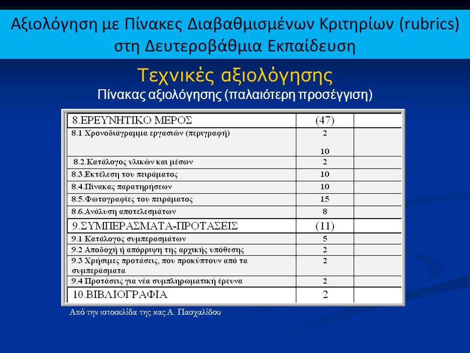 Τεχνικές αξιολόγησης Από την ιστοσελίδα της κας Α. Πασχαλίδου Πίνακας αξιολόγησης (παλαιότερη προσέγγιση) Αξιολόγηση με Πίνακες Διαβαθμισμένων Κριτηρί