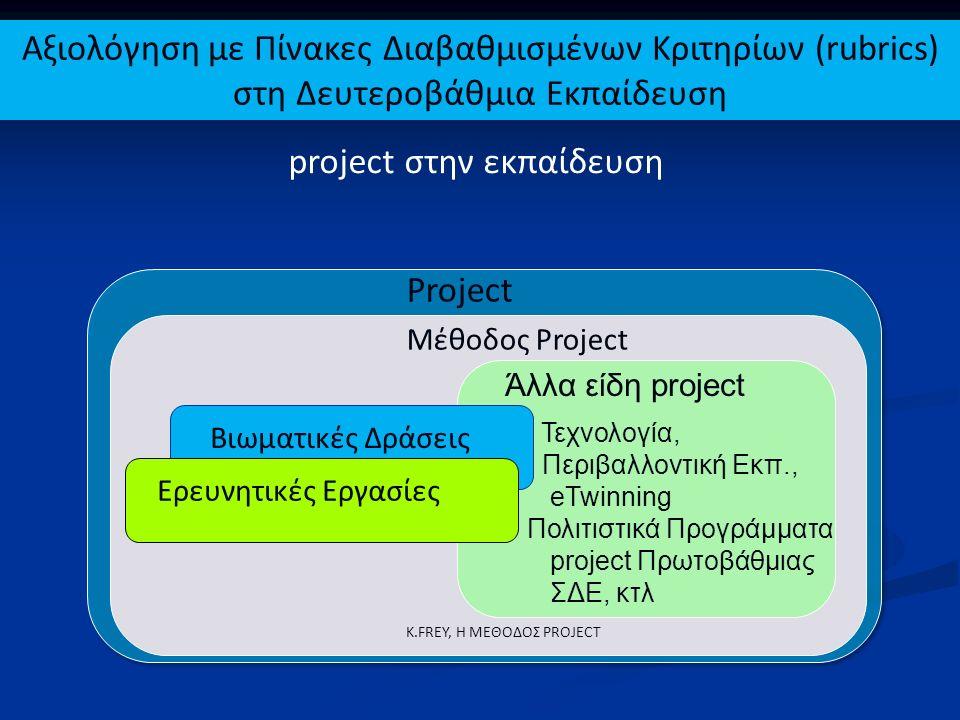 Project Μέθοδος Project K.FREY, Η ΜΕΘΟΔΟΣ PROJECT ομάδα Η Μέθοδος Project αφορά σε μία ομάδα μαθητών που: Αποφασίζει Αποφασίζει να ασχοληθεί με ένα συγκεκριμένο θέμα Προγραμματίζει μόνη της Προγραμματίζει μόνη της την πορεία των ενεργειών της Ενεργεί Ενεργεί για την ολοκλήρωση του στόχου που προγραμμάτισε Τα διάφορα είδη project έχουν σημαντικές διαφορές στην υλοποίηση.