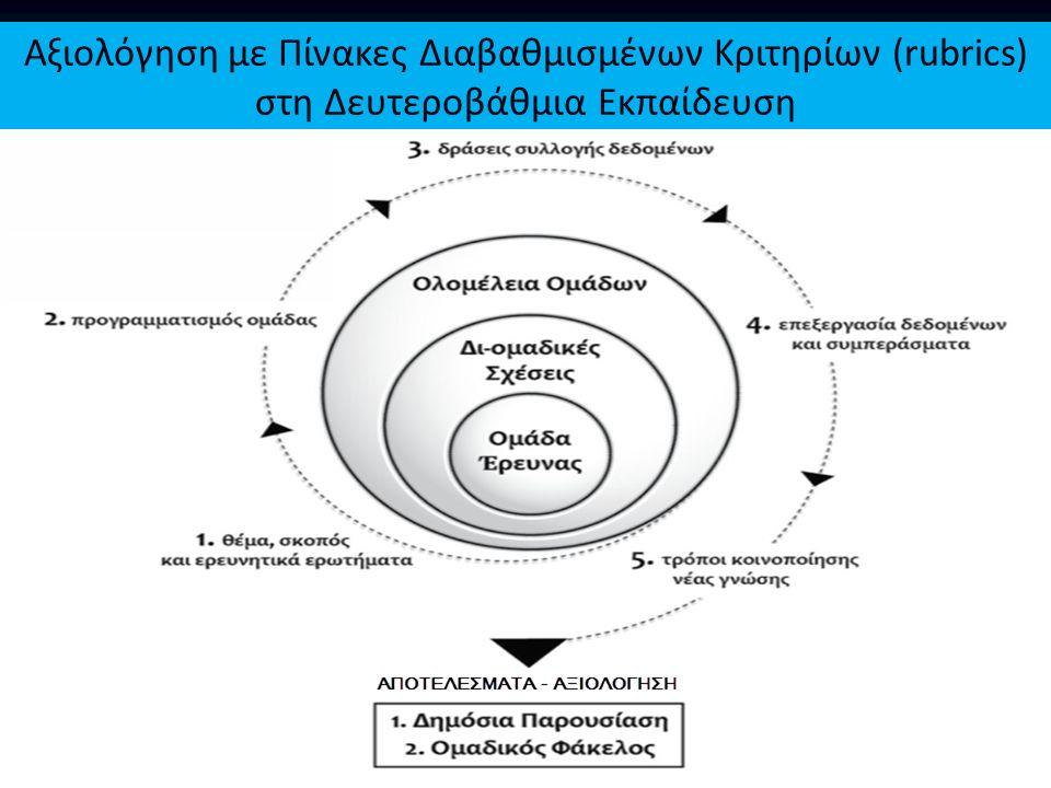 Ρούμπρικες αξιολόγησης Αξιολόγηση με Πίνακες Διαβαθμισμένων Κριτηρίων (rubrics) στη Δευτεροβάθμια Εκπαίδευση