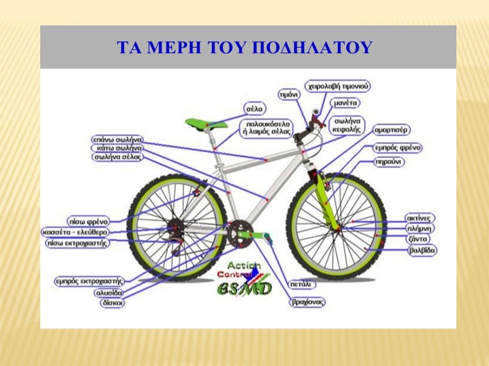 Parts of bicycle