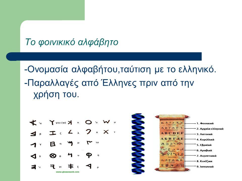 Το φοινικικό αλφάβητο -Ονομασία αλφαβήτου,ταύτιση με το ελληνικό.