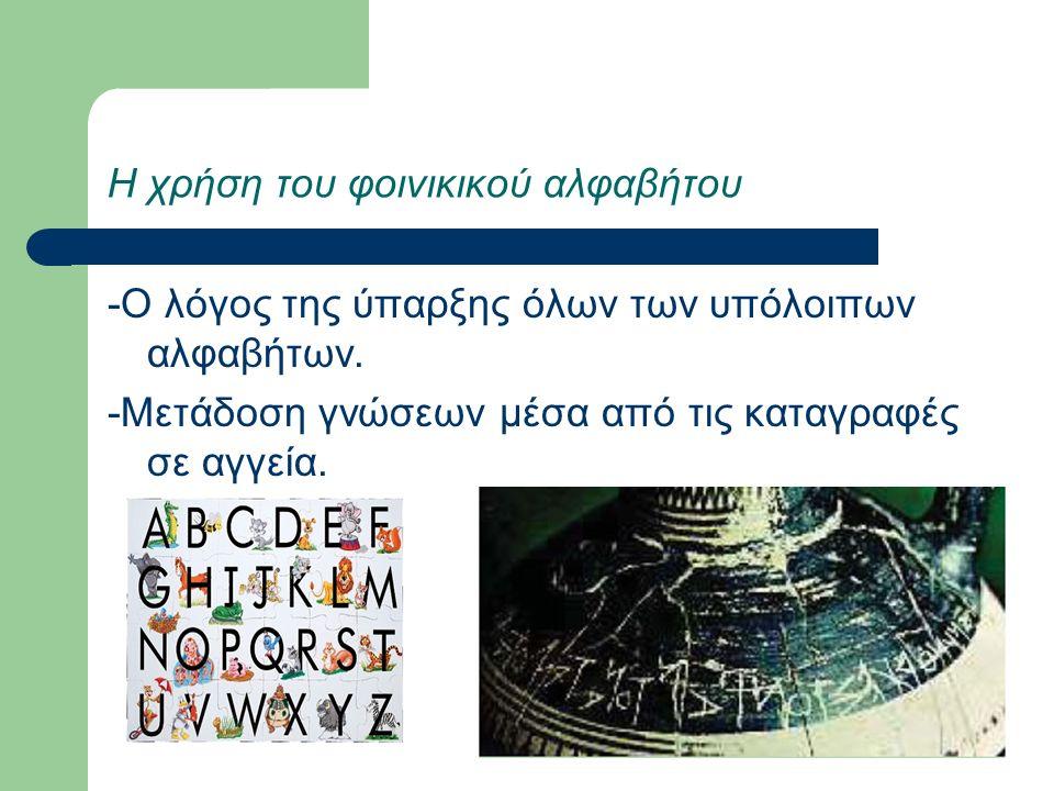Η χρήση του φοινικικού αλφαβήτου -Ο λόγος της ύπαρξης όλων των υπόλοιπων αλφαβήτων.
