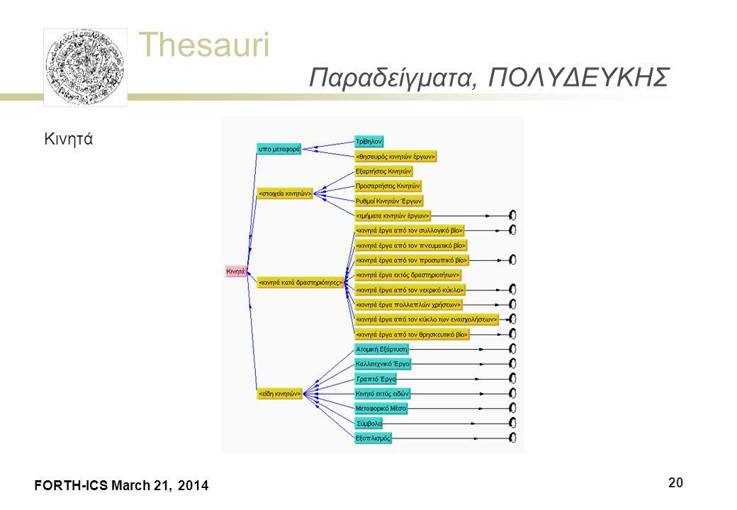 Thesauri FORTH-ICS March 21, 2014 Παραδείγματα, ΠΟΛΥΔΕΥΚΗΣ Κινητά 20