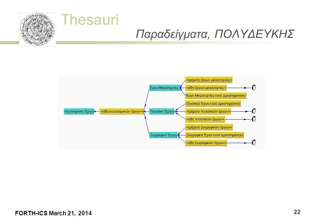 Thesauri FORTH-ICS March 21, 2014 Παραδείγματα, ΠΟΛΥΔΕΥΚΗΣ 22